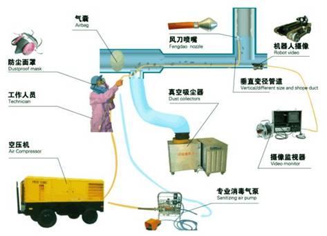 水净化系统_业务拓展-四川溢美空调净化技术有限公司